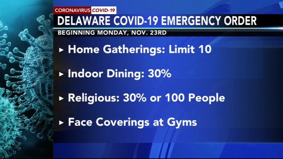 New COVID-19 restrictions going into effect in Delaware Monday morning
